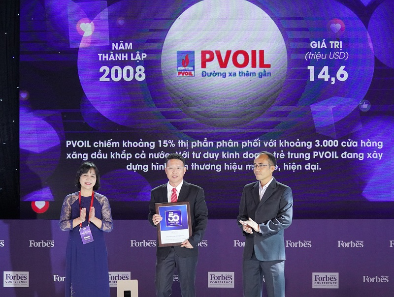 PVOIL enlisted among Forbes Vietnam's top 50 brands in 2020